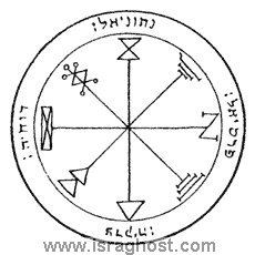 Symbols That Protect You From Evil Spirits Part 2  Zenzar