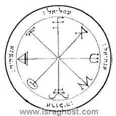 King Solomon's seals - Itzahk Mizrahi - Practical Kabbalah