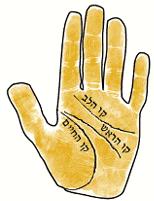 Palm reading - Itzahk Mizrahi - Practical Kabbalah